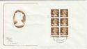 1982-01-27 Definitive 29p Cyl Margin Windsor FDC (49784)