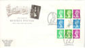 1993-08-10 Beatrix Potter Bklt Pane Kensington FDC (51265)